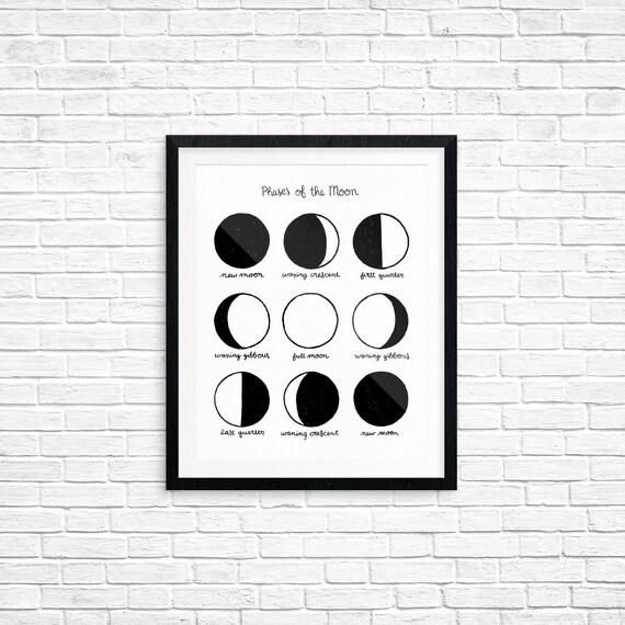 Printable Art, Moon Phases, Lunar Phases, The Moon, Astrology, Full Moon, Spiritual Symbol Art, Art Printable, Digital Download Print