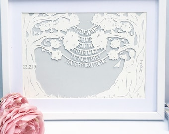 Framed First anniversary papercut, paper anniversary, paper anniversary gift, anniversary gift, anniversary frame, personslised anniversary