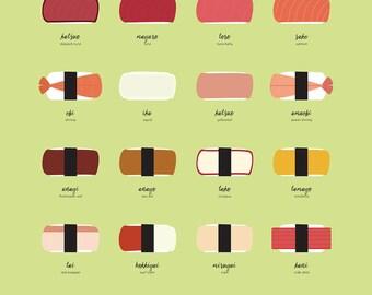 Sushi Lovers Gift, Sushi Print, Kitchen Art Print, Food Poster, Home Decor, Foodie, Minimalist Art, Scandinavian Print, Gift Idea
