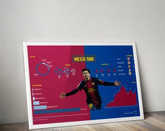 Lionel Messi Barcelona 500 goals Statistical Infographic Wall Print