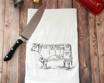 Beef Butcher Cut Tea Towel