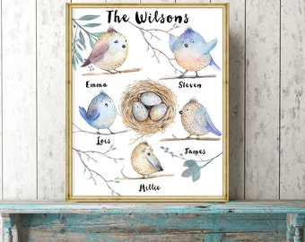 Custom Family Tree printable wall art personalised woodland birds modern room decor custom name gift