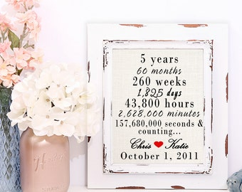 24th Wedding Anniversary Gift For Parents : 25th Anniversary Gift For Parents 25th Birthday Gift 25th