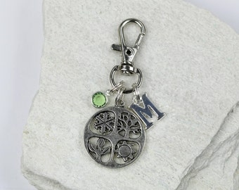 wiccan bag charm etsy