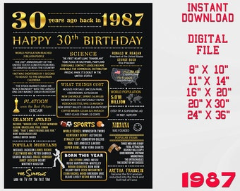 30th Birthday Sign, Back in 1987 Chalkboard Poster Gold, Events 1987 USA, 30 Years Ago, Birthday Gift, Born in 1987 DIGITAL FILE  2-d3
