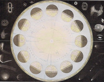 Phases of the Moon - Sky Chart - print for sky gazers gift for astronomers gift for astrologists