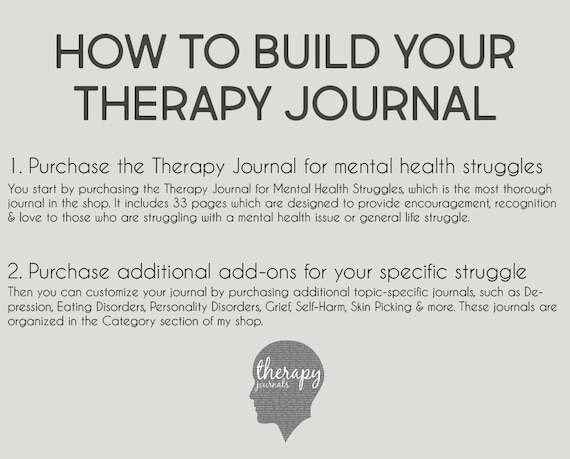 Cognitive Behavior Therapy Thought Log: Mental Health Journal