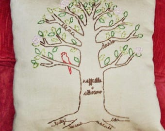 gift for mom gift for grandmother family tree pillow personalized gift custom family tree embroidered unique gift