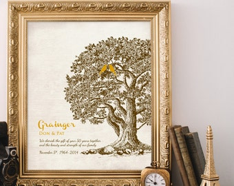 50th Wedding Anniversary Tree Gift, Anniversary gift for parents,parents-inlaw, oak tree 8 x 10 poster print custom colors, fonts