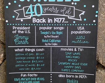 PRINTED 40th birthday board, Back in 1977, What Happened in 1977, 40th Birthday Decorations, Turquoise, 40th Party Decor.  Vintage 1977