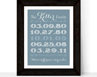 Family Dates Wall Art Sign, Personalized Anniversary Gift for Parents, What a Difference a Day Makes, Custom Anniversary Gift for Couple