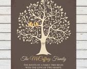 FAMILY NAME DECOR, Family Tree Wall Art, Family Tree Gift, Family Quotes, Family Quote Prints, Family Name Print, Housewarming Gift