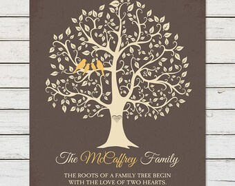 Personalized FAMILY NAME SIGN Wall Art, Family Sign, Family Tree Wall Art, Engagement Wedding Anniversary Gift, Housewarming Gift