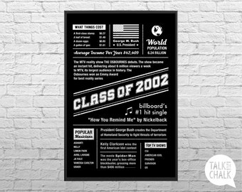 Class of 2002 DIGITAL Poster, 15 Year Reunion Digital Sign, PRINTABLE Class of 2002 Poster, High School Reunion Decor, Class of 2002 Sign