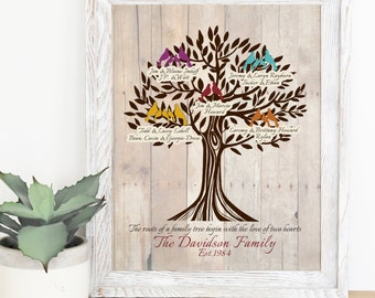 Christmas Family gift Personalized Gift for Family, Anniversary Gift, Grandchildren Family Tree with grandkid's names, print 11x14
