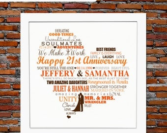 21st ANNIVERSARY GIFT, 21st anniversary, 21st anniversary gift for her, 21 years of marriage, 21st wedding anniversary,