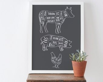 A4 Butcher Kitchen Print - Butcher poster - butcher cuts chart - butcher diagram wall art - traditional butcher print - vintage butcher