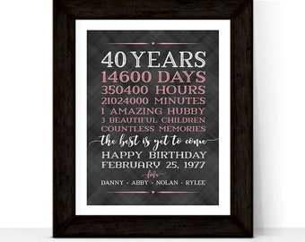 40th birthday decoration | 40th birthday gifts for women men | Days, hours, minutes | 40 year old birthday | forty 40 and fabulous