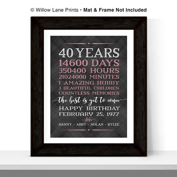 40th Birthday Decoration 40th Birthday Gifts For Women