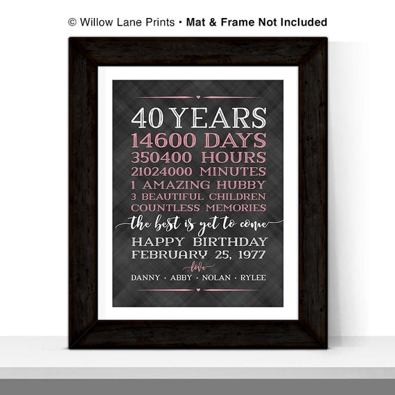 40th birthday decoration 40th birthday gifts for women for 40 year old birthday decoration ideas