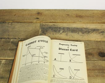 1941 Diesel Engine Manual. 'Audel's Diesel Engine Manual', with tons of vintage pictures and diagrams. Great mechanic gift!