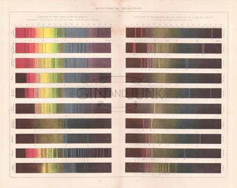 Antique scientific print demonstrating spectrum analysis of fixed stars, nebula and metals of the earth.