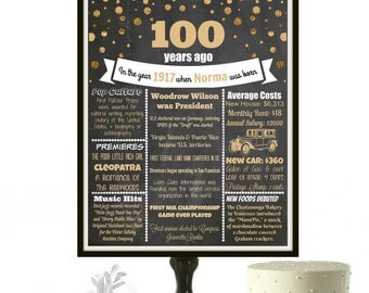 100th Birthday Decorations, 100 Birthday, Unique Gifts for Grandma, Grandma Sign, 100th Birthday Gifts, Birthday Gift for Grandma, PRINTABLE