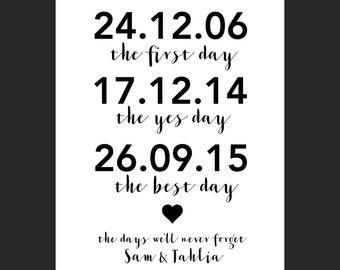 Anniversary Dates Print