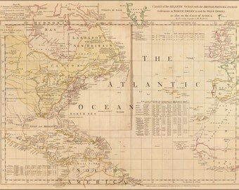 16x24 Poster; Map Of Atlantic Ocean America West Indies 1768