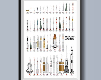 Rockets of the World - 2017