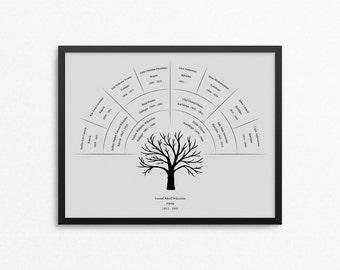 Customized Family Tree, Family Trees, Personalized Tree, Ancestry Tree, Wedding Gift, Family History Gift, Genealogy Fan