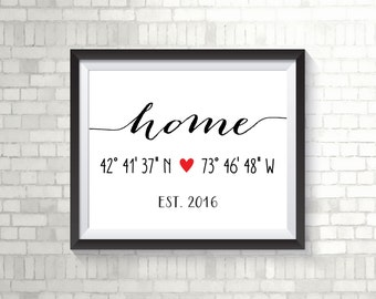 Printable inspirational art by bethkatedesigns on etsy for Traditionelles einweihungsgeschenk haus