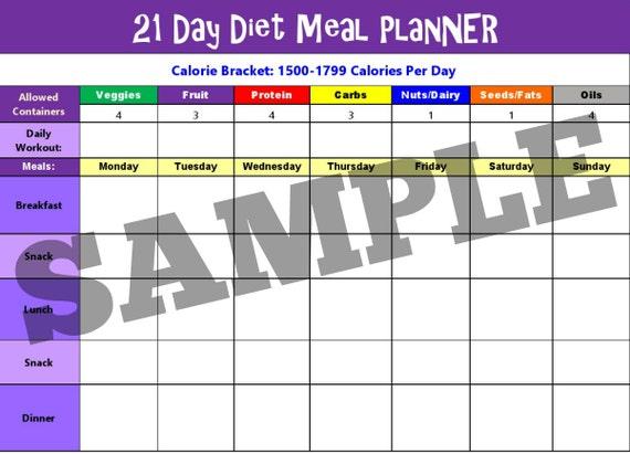 100+ 1500 Calories Per Day Diet – yasminroohi