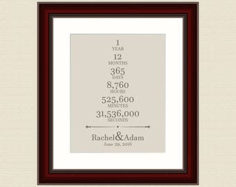 1 Year Anniversary Gift For Husband Engagement Gift For Sister 50 Year Wedding Anniversary Gift Anniversary Him Wedding Gift Personalized