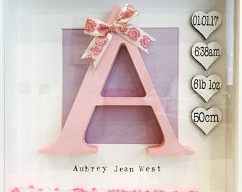 Personalised initial frame