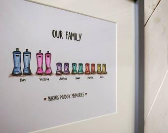 Personalised Family Art - custom family Illustration, welly boot art, personalised family illustration, custom family art, family frame