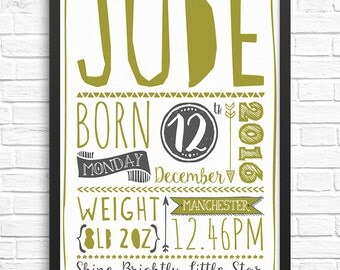 Customisable Personalised New Baby/Announcement/Christening/Keepsake?Nursery Print/Wall Art