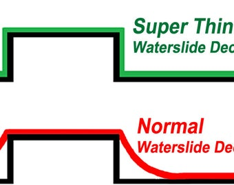 Super Thin Waterslide Decal Paper For Small Scale Model Decals - for Laser Printers / Clear
