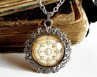 Moon Phases Necklace - Antique Print Astronomy Pendant in Silver - Moon Necklace