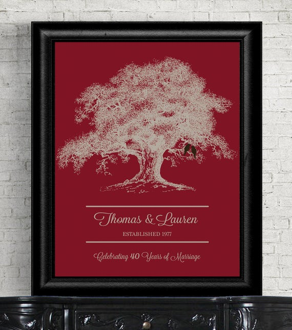 40th Wedding Anniversary Gifts For Parents Ideas: Ruby Anniversary Gift