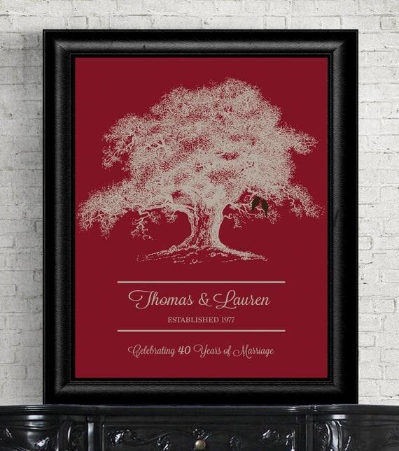 Ruby 40th Wedding Anniversary Gifts: 40th Anniversary Gift 8x10 Print Ruby Anniversary Gift For