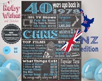 Personalised 40th Birthday 1978 Chalkboard Printable- New Zealand. Kiwi Edition