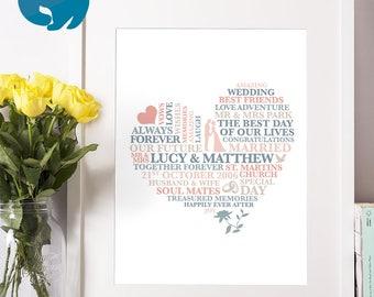 Printable Wedding Gift - Just Married Gift | Personalised Wedding Print | Digital File | Printable Personalized | Wedding Art | Marriage