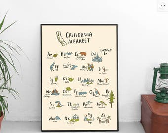 California Alphabet Poster 18x24 - Adventure Kid's Room
