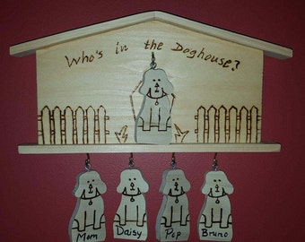 Who's In The Dog House Wall Plaque