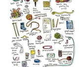 What's in the Knitter...