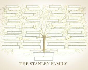 Family Tree Template, Gift for Mum, Genealogy Chart, DIY family tree, Family Tree Print, Anniversary Gift, Blank Family Tree, Anniversary