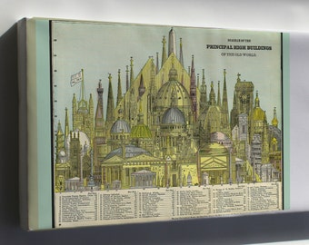 Canvas 24x36; Tallest Buildings Of Old World, 1884