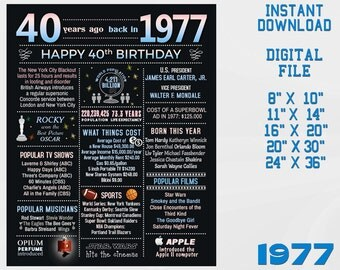 40th Birthday Chalkboard Poster, Сelebrate 40 Birthday, Back in 1977, Events 1977 USA, Born in 1977, Gift for Parents, DIGITAL FILE 3-d4