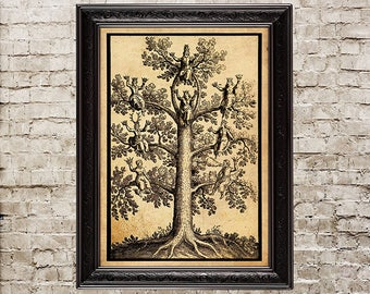 World Tree Yggdrasil Alchemy Pagan Wiccan Norse Mythology Alchemy